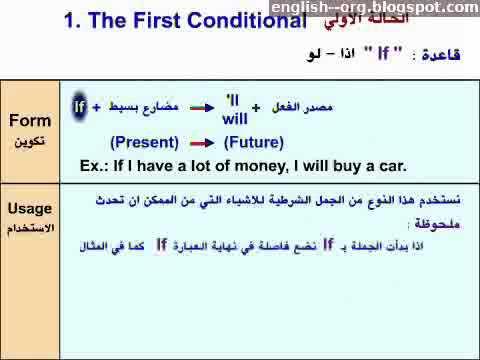 learn english-Conditional-If-Clauses تعليم -شرح-دروس اللغة الإنجليزية