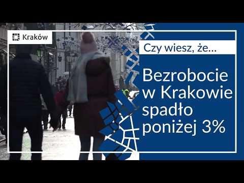 Rynek Pracy W Krakowie