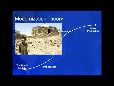 3.4 Modernization and Dependency Theories