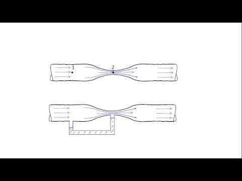Air flow through a constriction