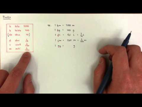 7 - Enheter - Prefix