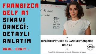 DELF A1 EXAM EXAMPLE IN FRENCH: LISTENING, WRITING, READING, SPEAKING - FRENCH STARTING LEVEL