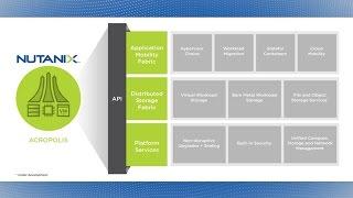 Nutanix Enterprise Cloud Platform Blueprint