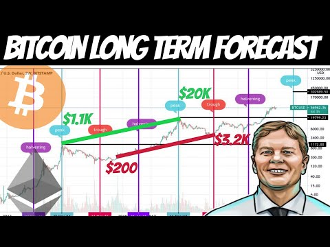 Dan Morehead Predicts Bitcoin at $700,000 as Adoption Increases | ETH is Going to the MOON!!