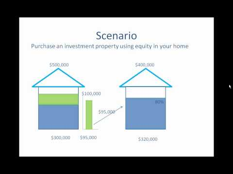 Using Equity to Buy an Investment Property
