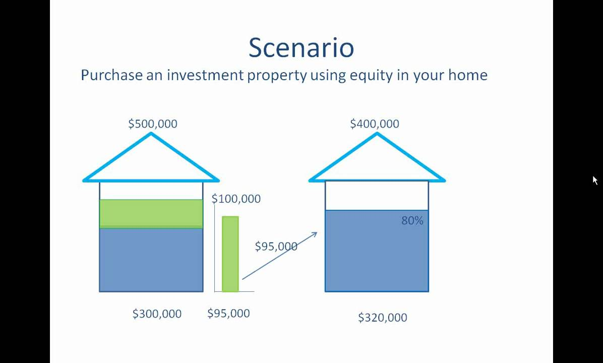 Buying A Second Property With Equity
