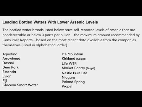 ~ Highly Toxic Arsenic Found In Major Bottled Water Brands ~