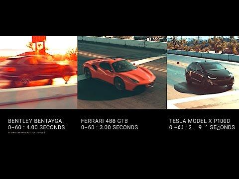 Faraday Future Ff 91 Vs Tesla