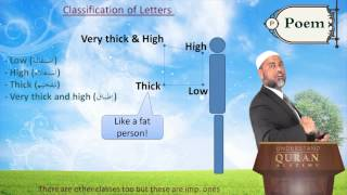 Arabic Letters - poem - Read Qur
