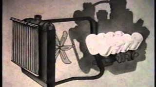 Система смазки и охолаждения автомобильного двигателя