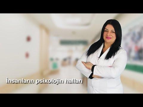 Dr. Gülnarə Abuzərova İxtisas: Psixoloq Mövzu: İnsanların Psixolojin Halları