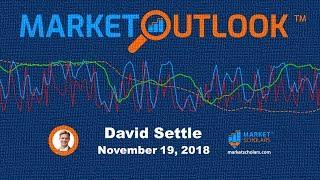 Market Outlook - 11/19/2018 - David Settle
