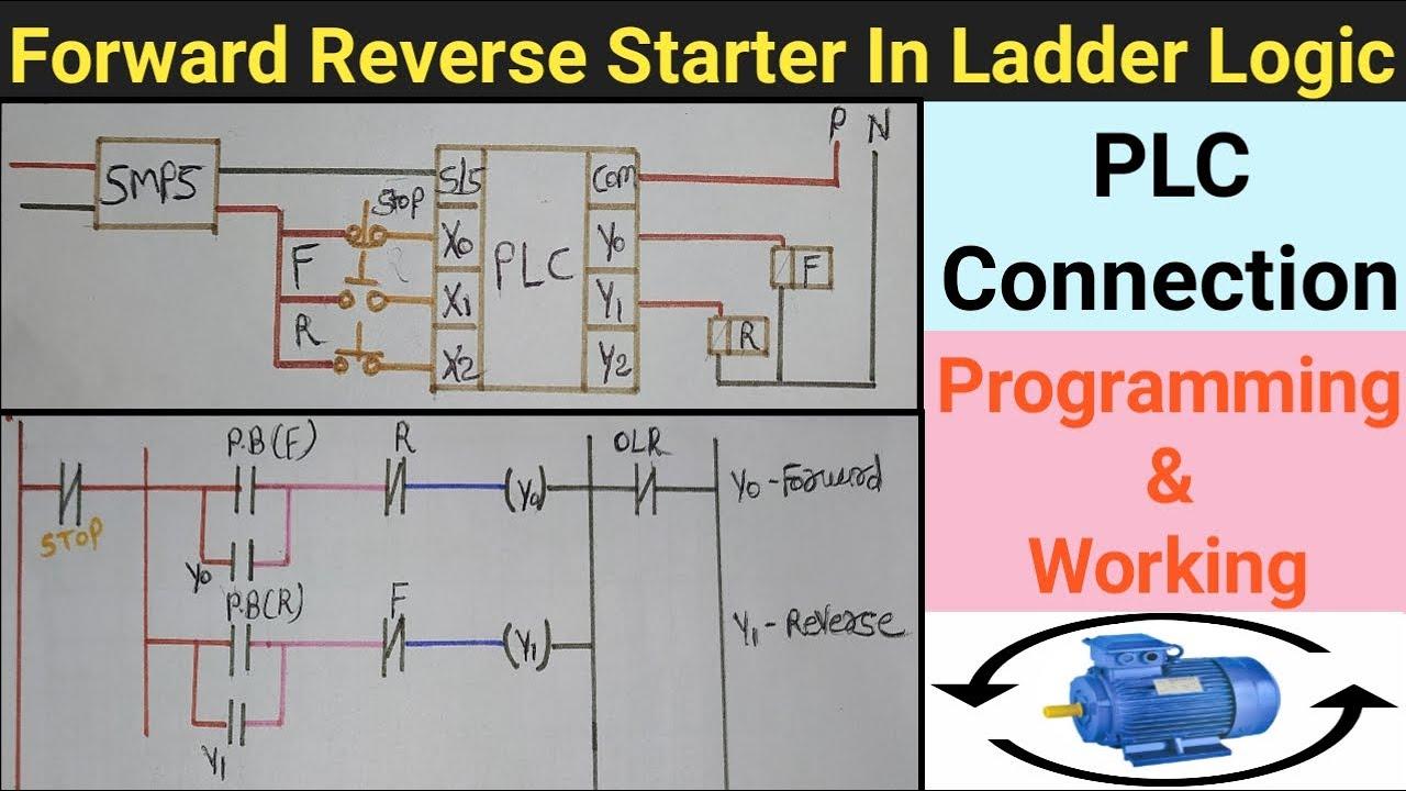 Forward Reverse Starter In Plc Hindi Forward Reverse Starter Ladder Logic Electrical Ada Youtube