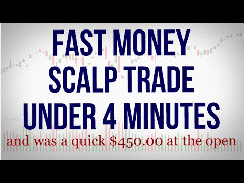 Another gap trade winner in 4 minutes after the opening bell