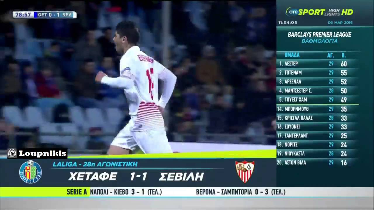 Getafe CF vs Sevilla FC 1-1 All Goals and Highlights {5/3/2016} - YouTube