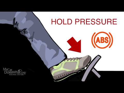 Anti-Lock Braking System (ABS)– Quick Guide Animation