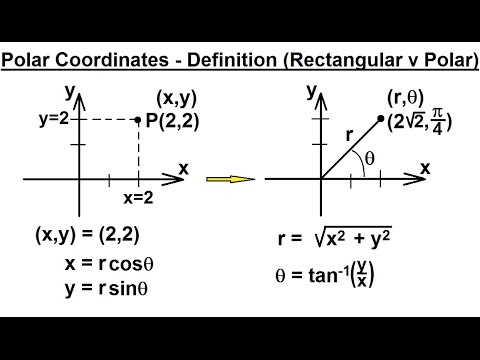 PreCalculus - Polar Coordinates (1 of 35) Definition