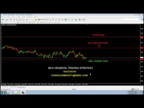 MCX Crude Oil Intraday Trading Strategy – In Tamil
