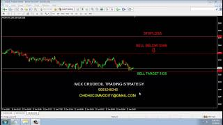 MCX Crude Oil Intraday Trading Strategy - In Tamil