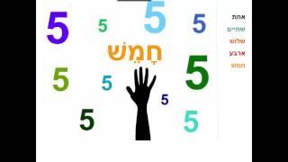 Lesson14