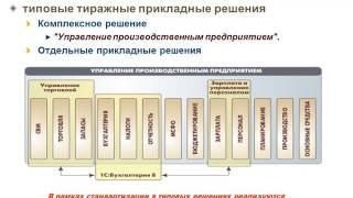 Общий обзор типов прикладных решений - Основные механизмы платформы - 1С:Учебный центр №1