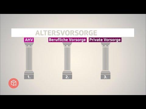 politbox erklärt: So funktioniert die Altersvorsorge in der Schweiz