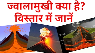 What is Volcano? How works, cause, type & detail lecture on Volcano on animate image ज्वालामुखी क्या