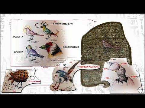Взаимосвязь Манускрипта Войнича и Кодекса Серафиниануса.