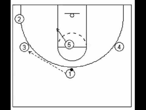 Stanford Zone Offense Attack - Patterned Basketball Offense Versus Zone Defenses