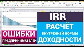 внутренняя норма доходности. (IRR) Ошибки расчета предпринимателями внутренней нормы рентабельности