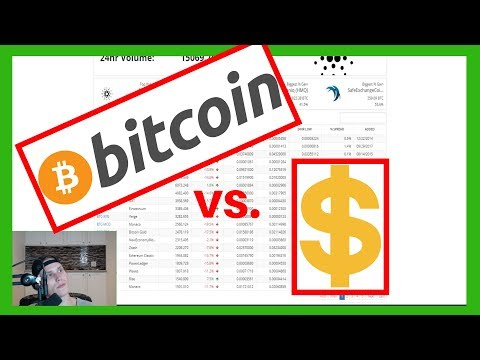 Should You Trade Vs Bitcoin Value Or USD Value?