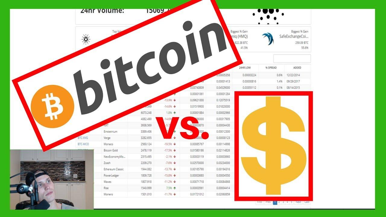 doláris bitcoin)