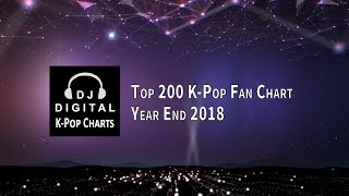 Top 200 K-Pop Fan Chart - Year End 2018