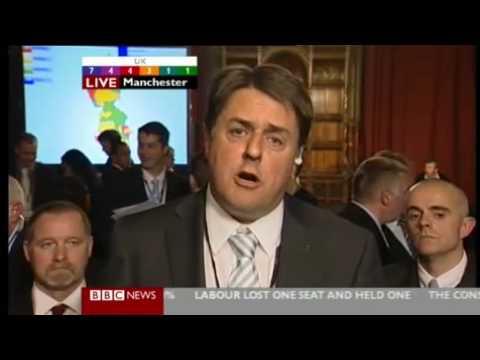 UK European Election 2009