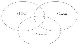 استراتيجية مخطط فن منهج كامبردج رياضيات صف ثالث اساسى متنسوش لايك واشتراك فى القناة Youtube