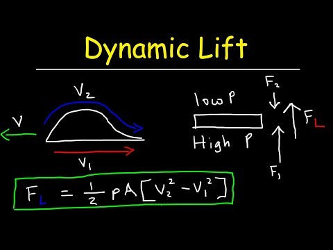 Dynamic Lift Force on an Aircraft Using Bernoulli's Principl