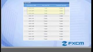 Forex Trading Tips For Beginners   FXCM com