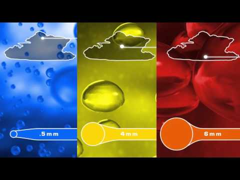 Why Do Raindrop Sizes Matter In Storms?
