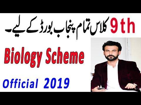 9th Class Biology Paper Pairing Scheme 2019 - 9th Class Biology Important Guess Paper 2019