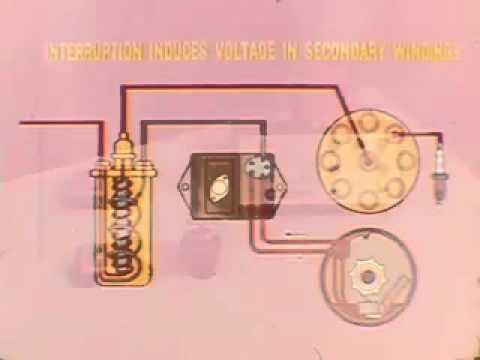 73-11 Chrysler Electronic Ignition Diagnosis - YouTube