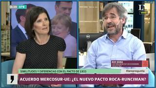 Acuerdo Mercosur-UE: ¿es el nuevo pacto Roca-Runciman o todo lo contrario?