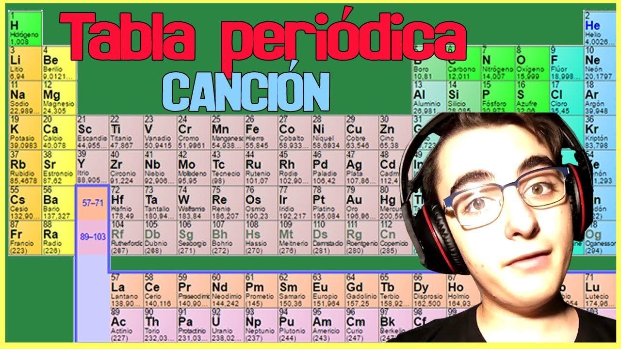 Elementos De La Tabla Periódica Canción En Español