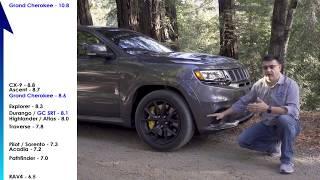 2019 Jeep Grand Cherokee - Crossover or SUV? Does It Matter?
