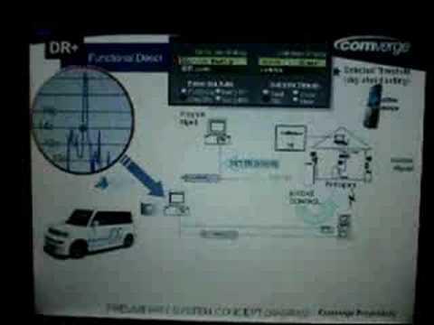 V2G System Concept