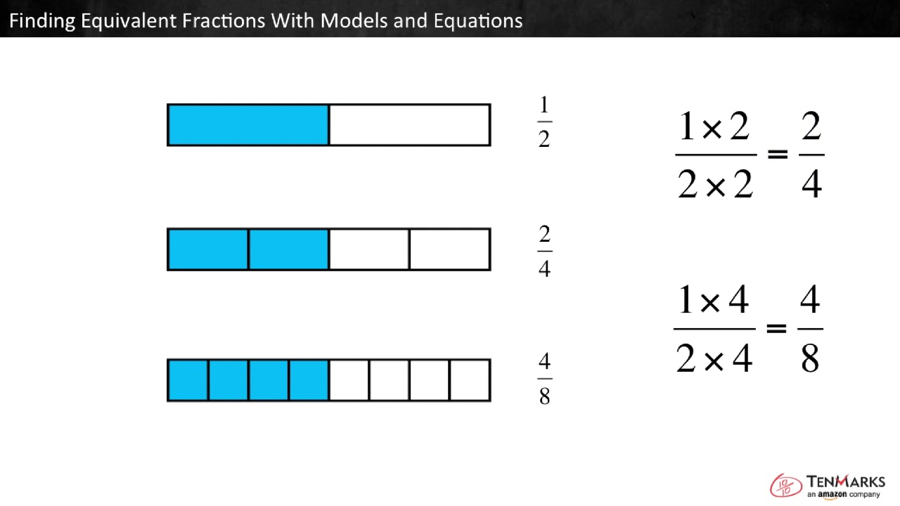 Finding Equivalent Fractions With Models And Equations 4