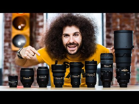 Best Full Frame Lenses For Nikon
