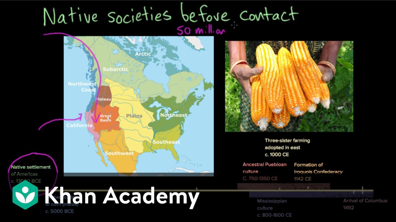 Native American societies before contact (video)   Khan Academy [ 720 x 1280 Pixel ]