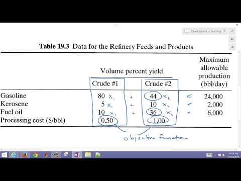 Oil Refinery Optimization - YouTube
