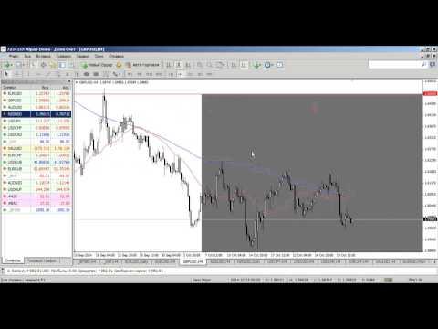 Внутридневной фундаментальный анализ рынка Форекс от 31.10.2014