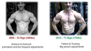 Slow Progress & Fat Loss Plateaus (Contest Prep)